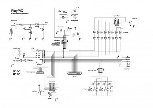 playpic u00ae circuit